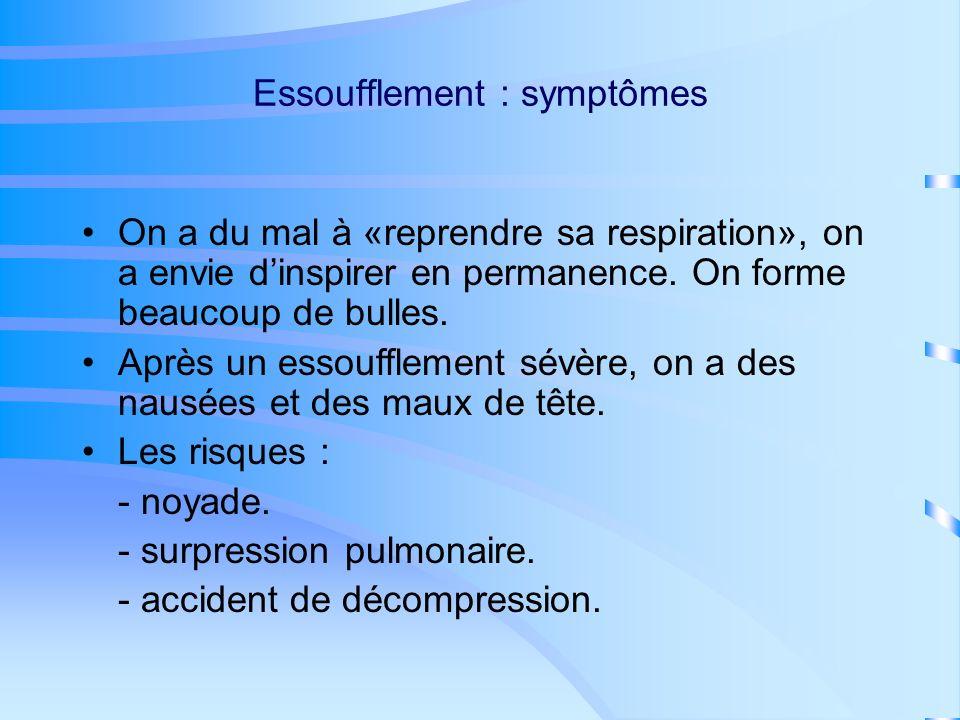 Essoufflement : symptômes