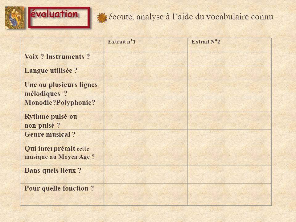 évaluation écoute, analyse à l'aide du vocabulaire connu