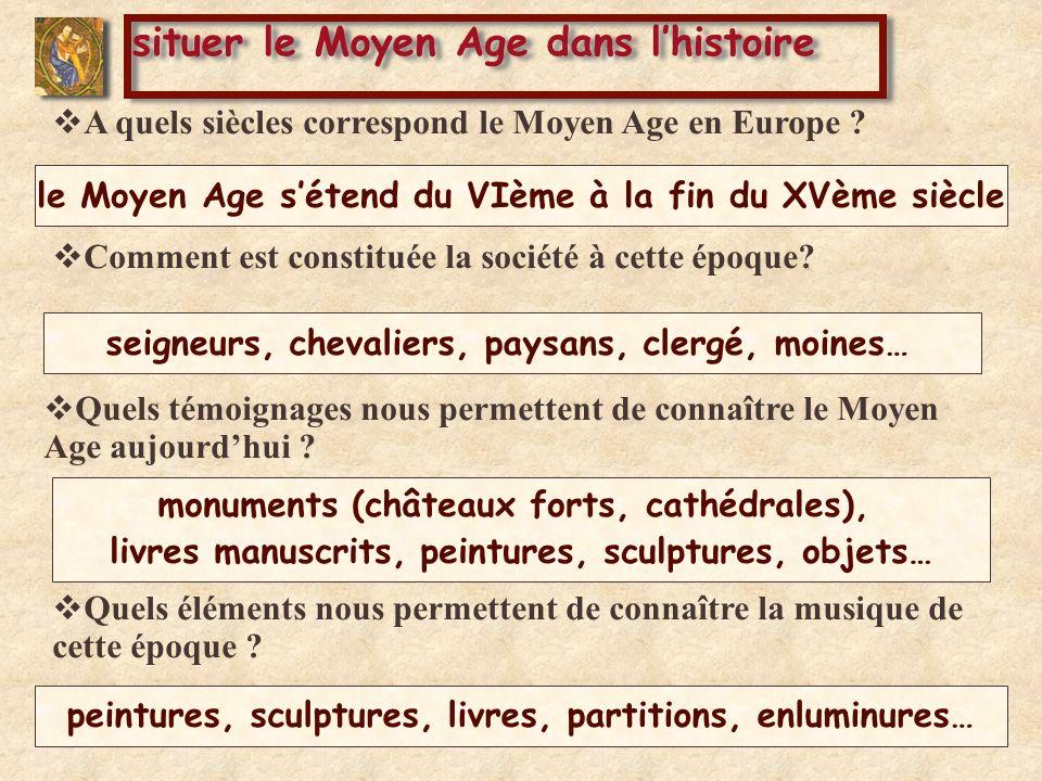 situer le Moyen Age dans l'histoire