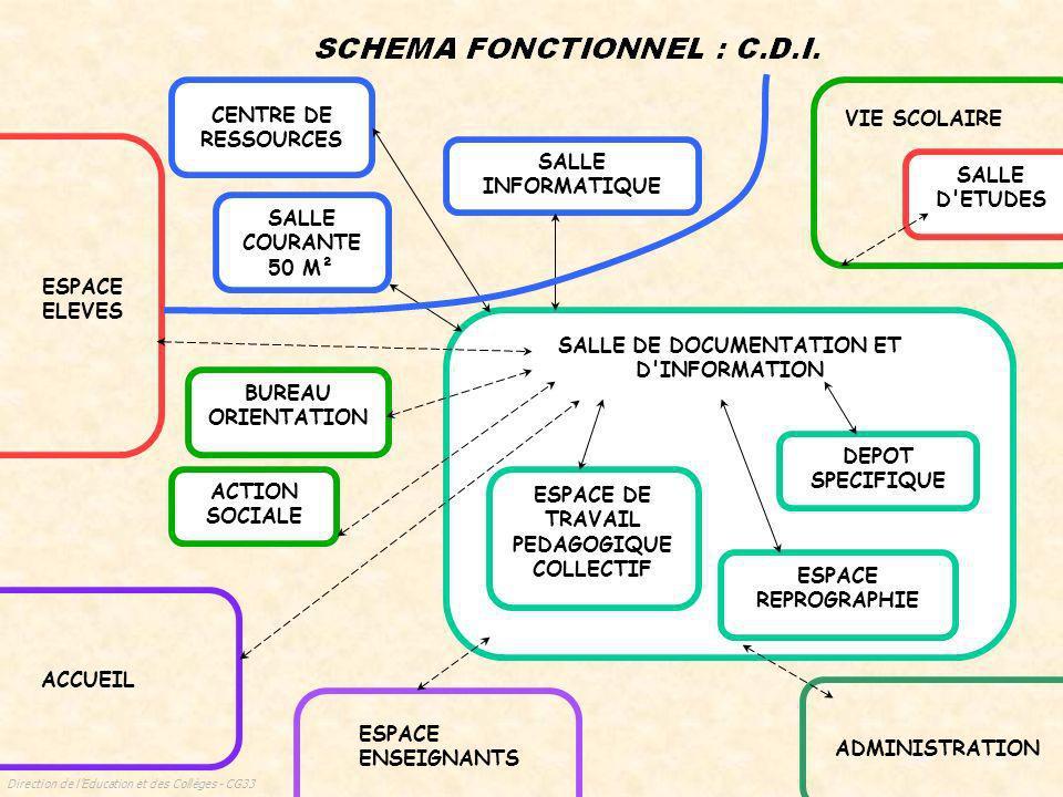 SALLE DE DOCUMENTATION ET D INFORMATION