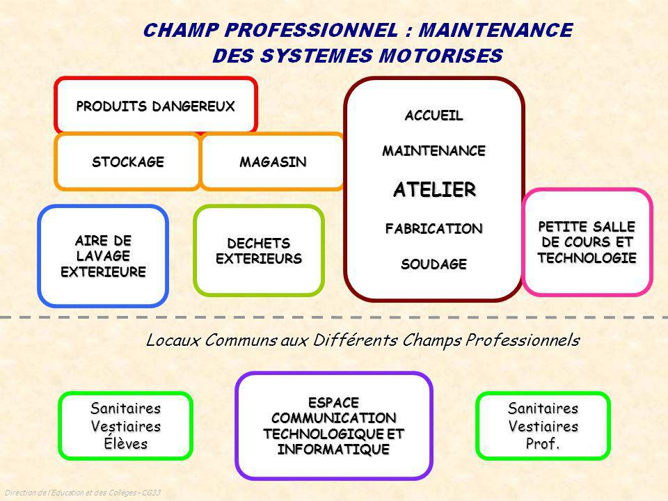 ATELIER Locaux Communs aux Différents Champs Professionnels Sanitaires
