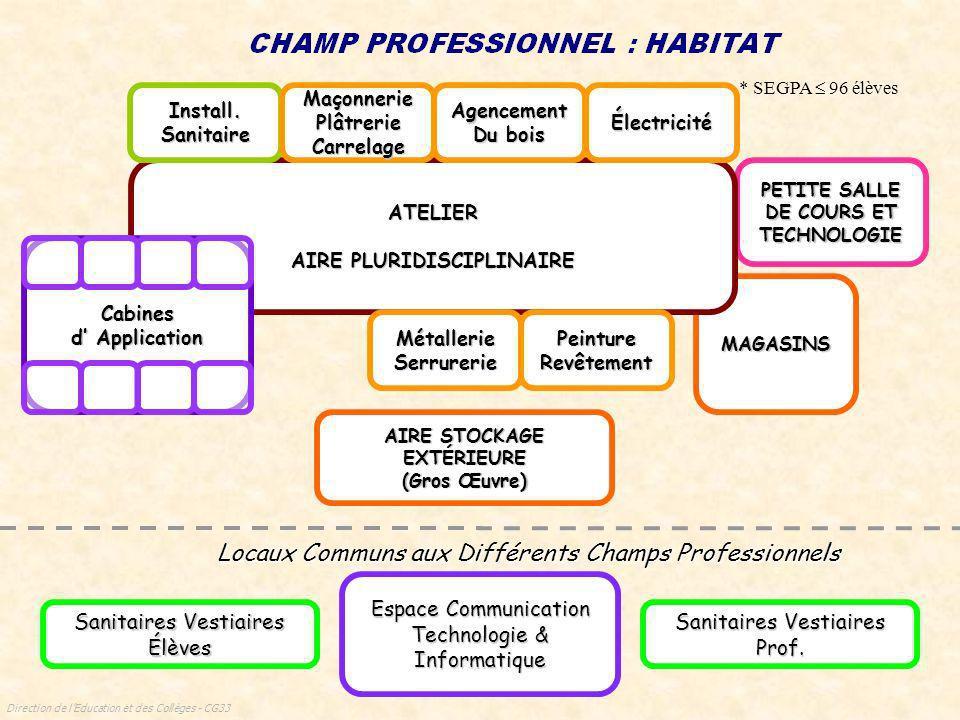 Locaux Communs aux Différents Champs Professionnels