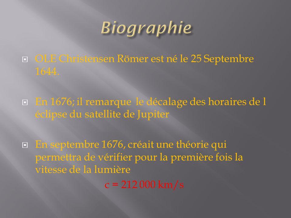 Biographie OLE Christensen Römer est né le 25 Septembre 1644.