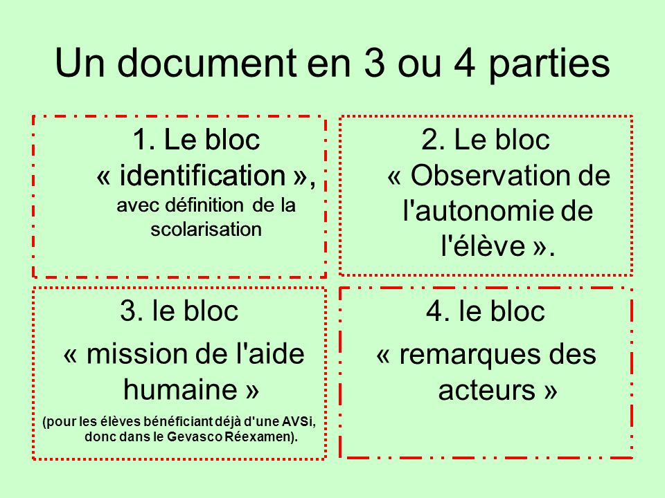 Un document en 3 ou 4 parties