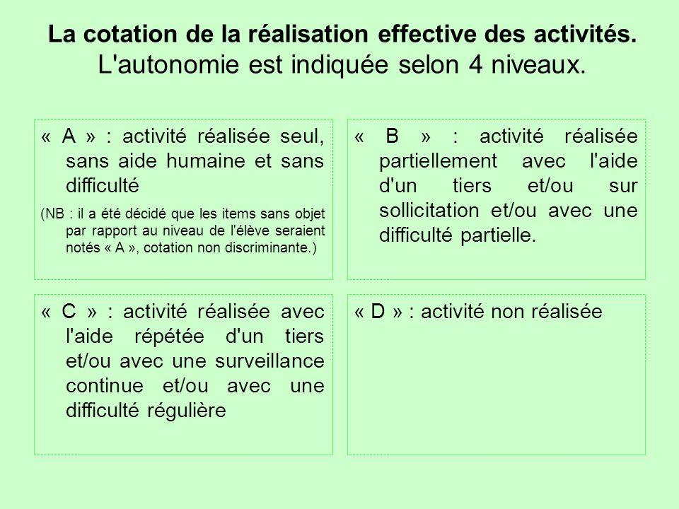 La cotation de la réalisation effective des activités