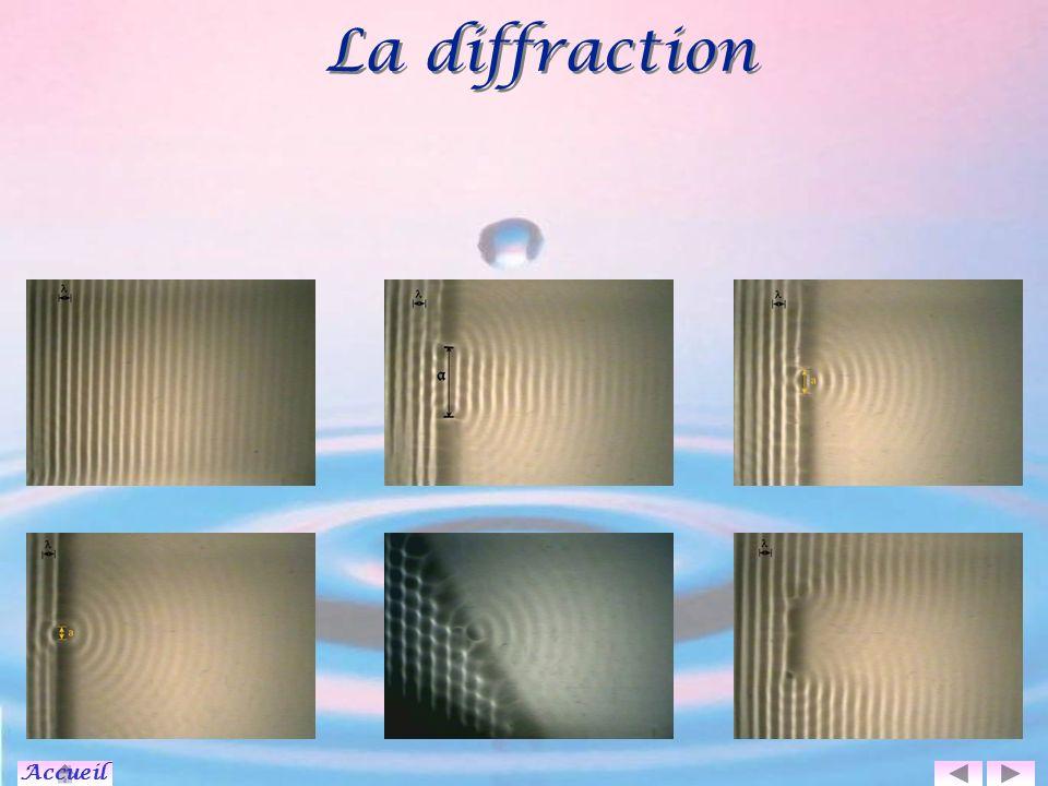La diffraction Accueil