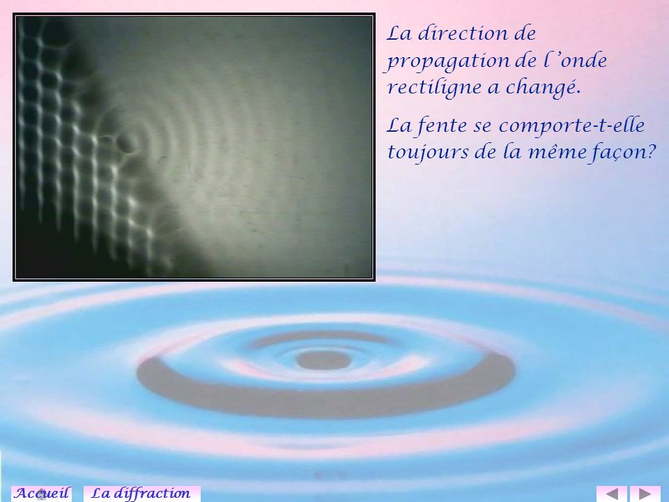 La direction de propagation de l 'onde rectiligne a changé.