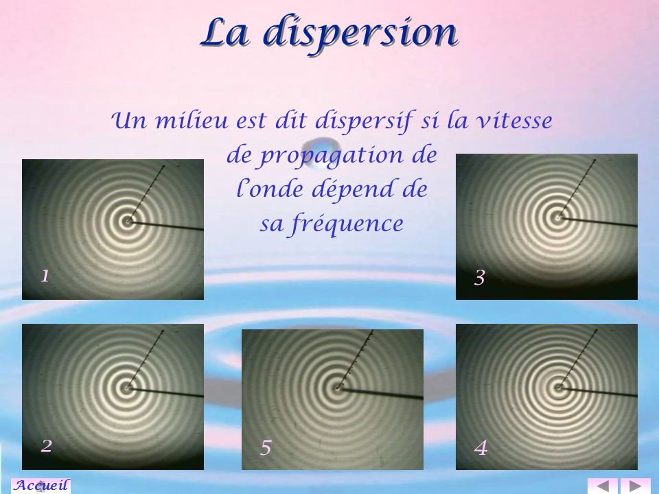 Un milieu est dit dispersif si la vitesse