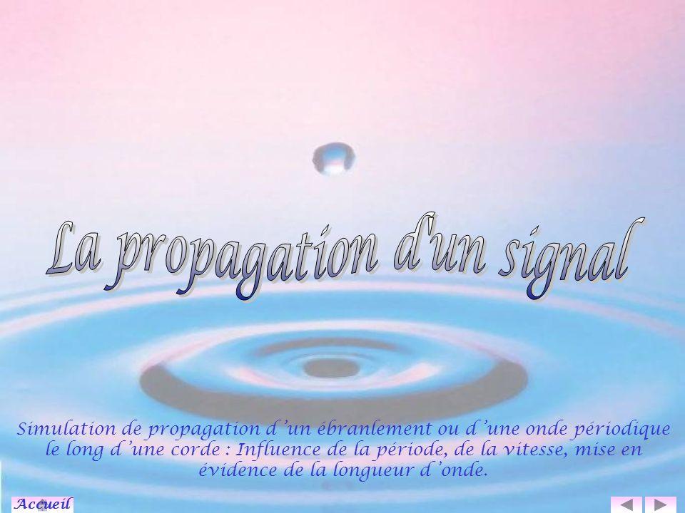 La propagation d un signal