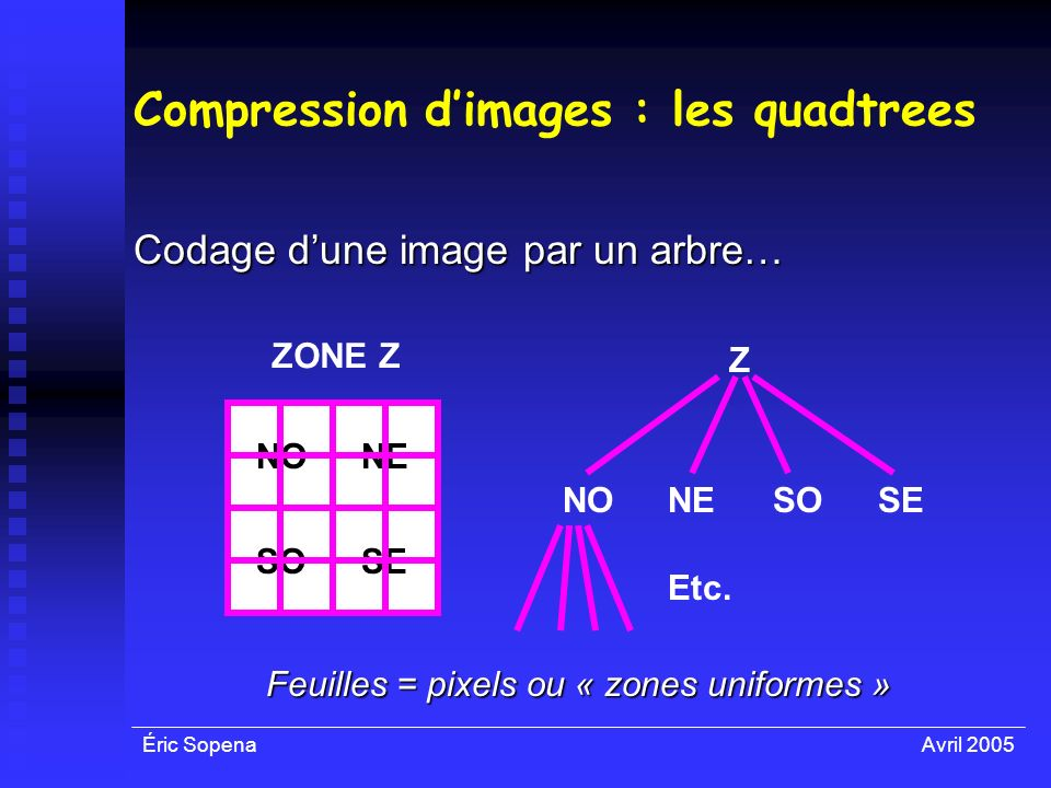 Compression d'images : les quadtrees