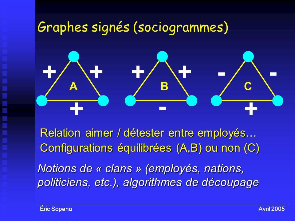 Graphes signés (sociogrammes)