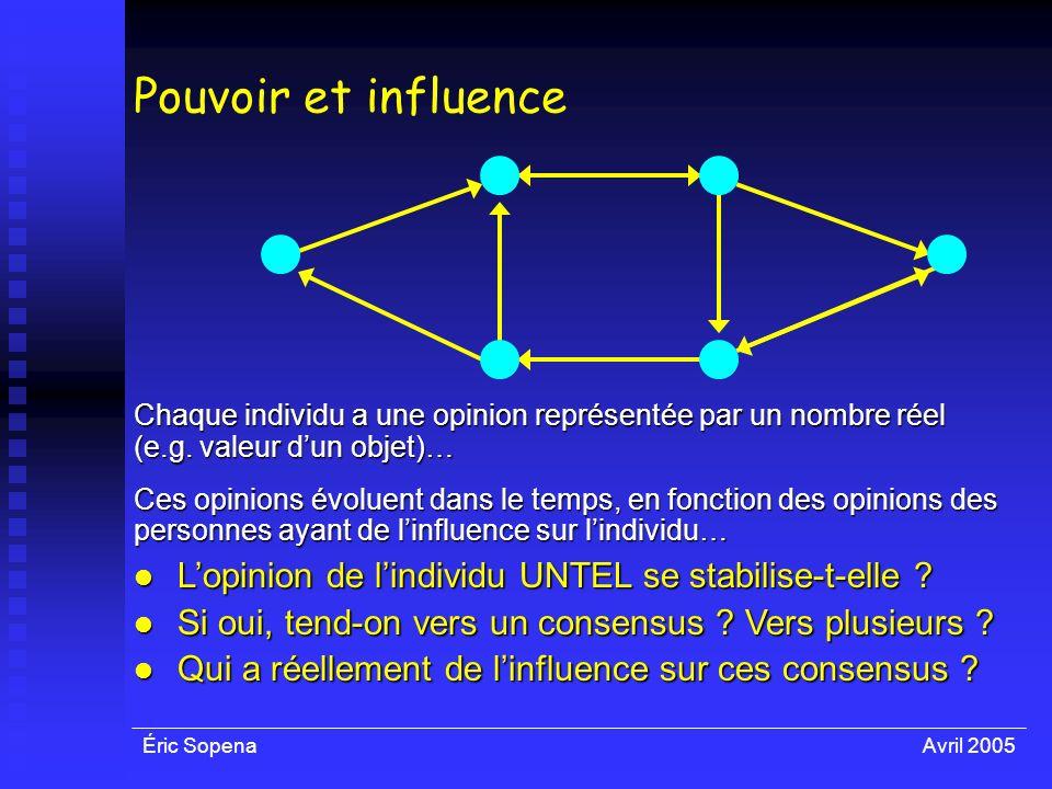 Pouvoir et influence Chaque individu a une opinion représentée par un nombre réel (e.g. valeur d'un objet)…
