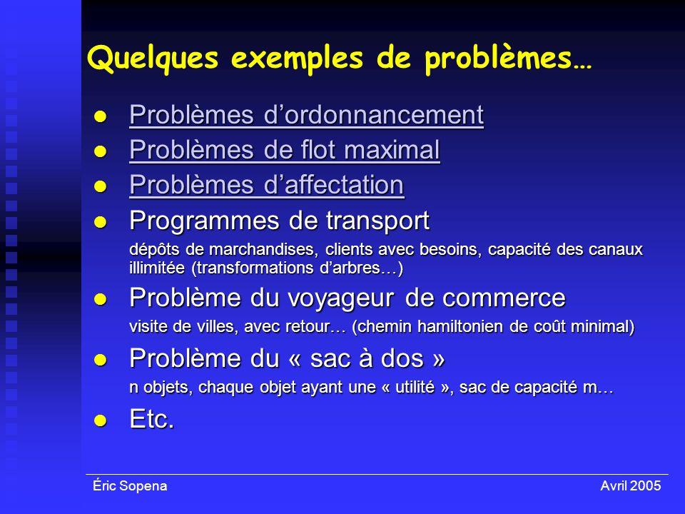 Quelques exemples de problèmes…