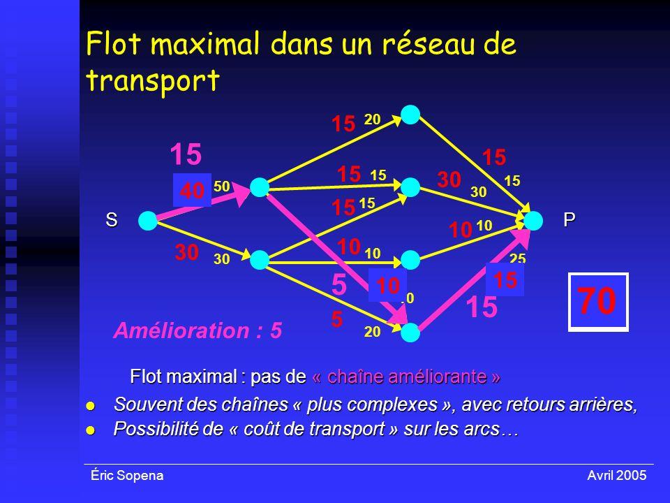 Flot maximal dans un réseau de transport