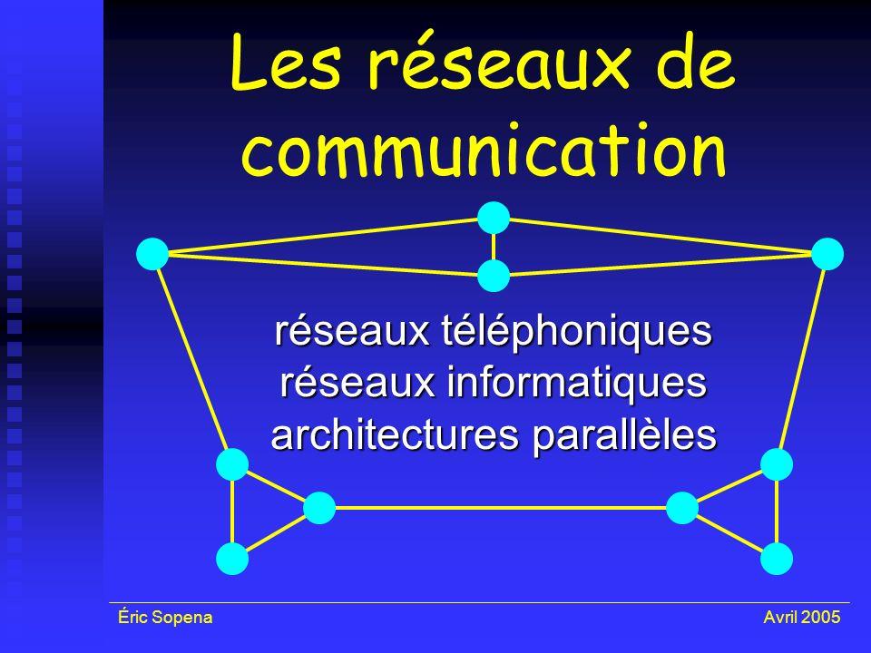 Les réseaux de communication