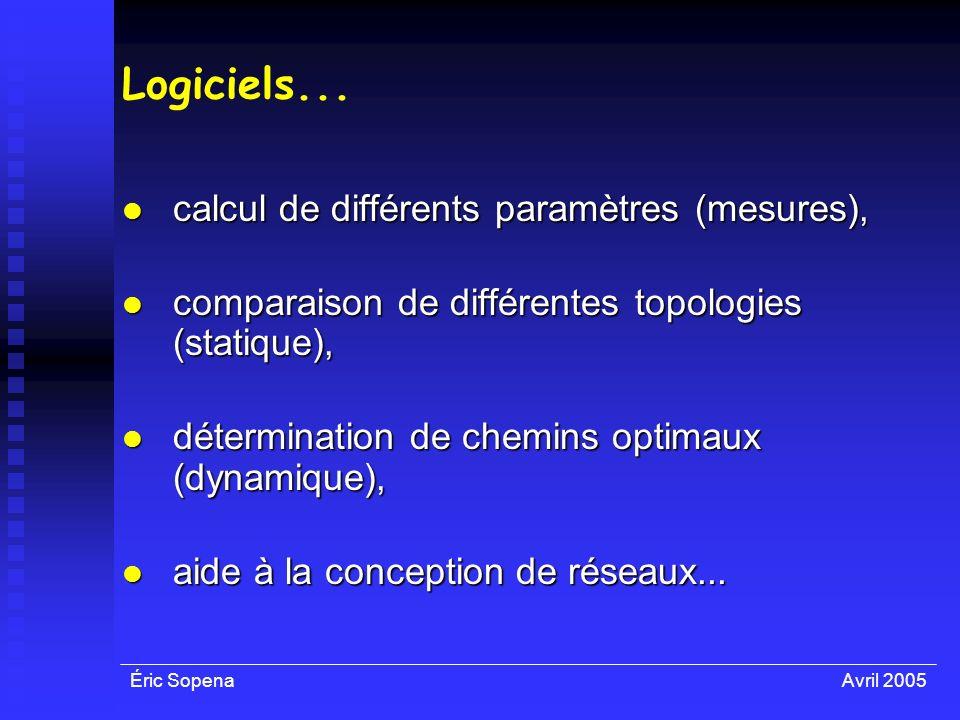 Logiciels... calcul de différents paramètres (mesures),