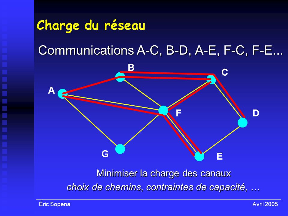 Communications A-C, B-D, A-E, F-C, F-E...