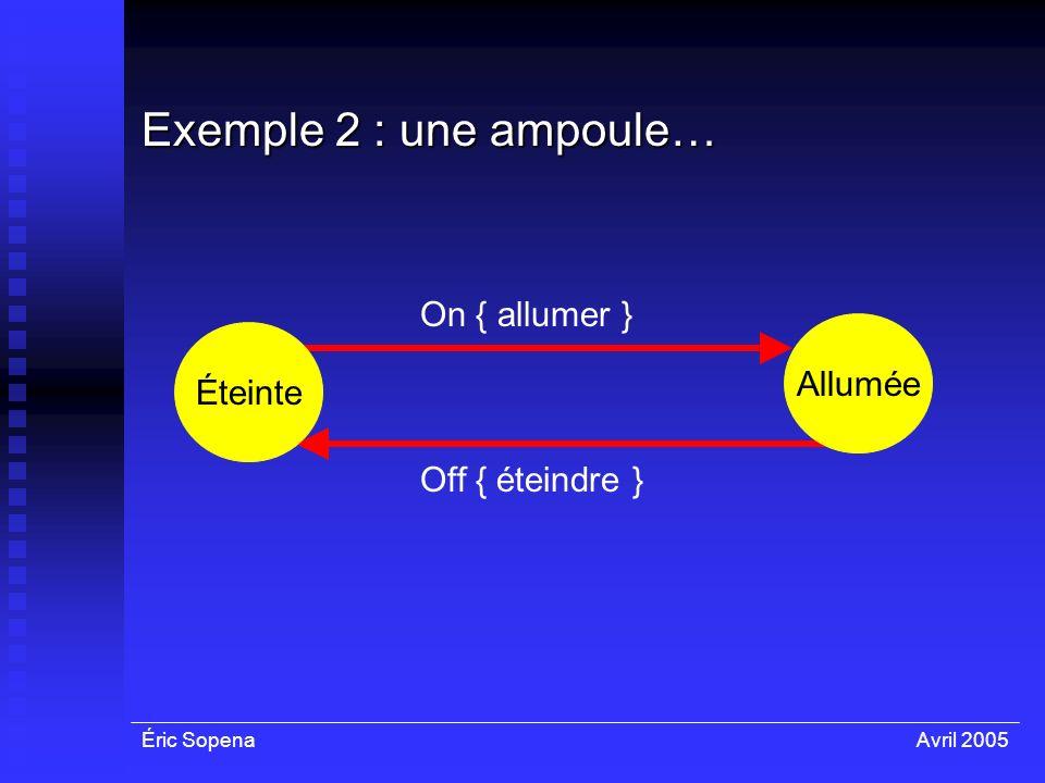 Exemple 2 : une ampoule… On { allumer } Allumée Éteinte