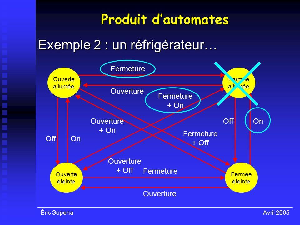 Exemple 2 : un réfrigérateur…
