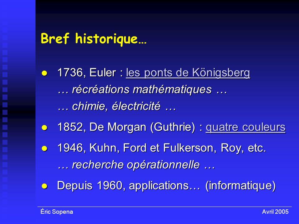 Bref historique… 1736, Euler : les ponts de Königsberg