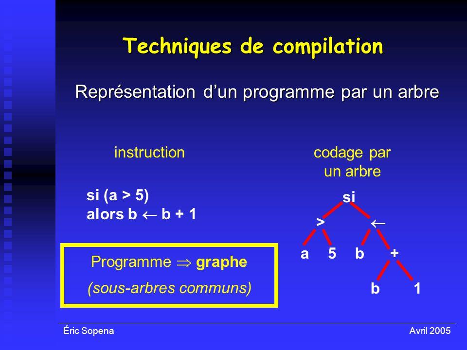 Techniques de compilation