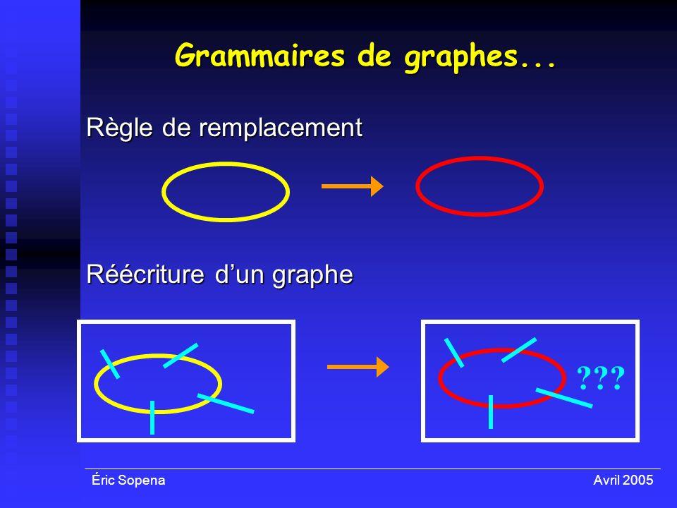 Grammaires de graphes... Règle de remplacement