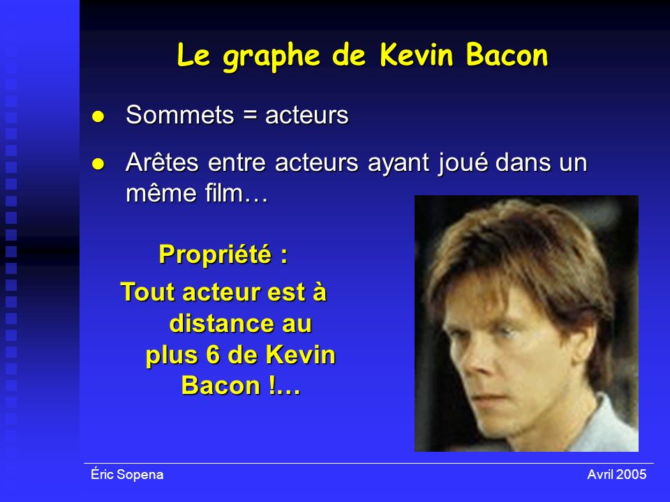 Le graphe de Kevin Bacon