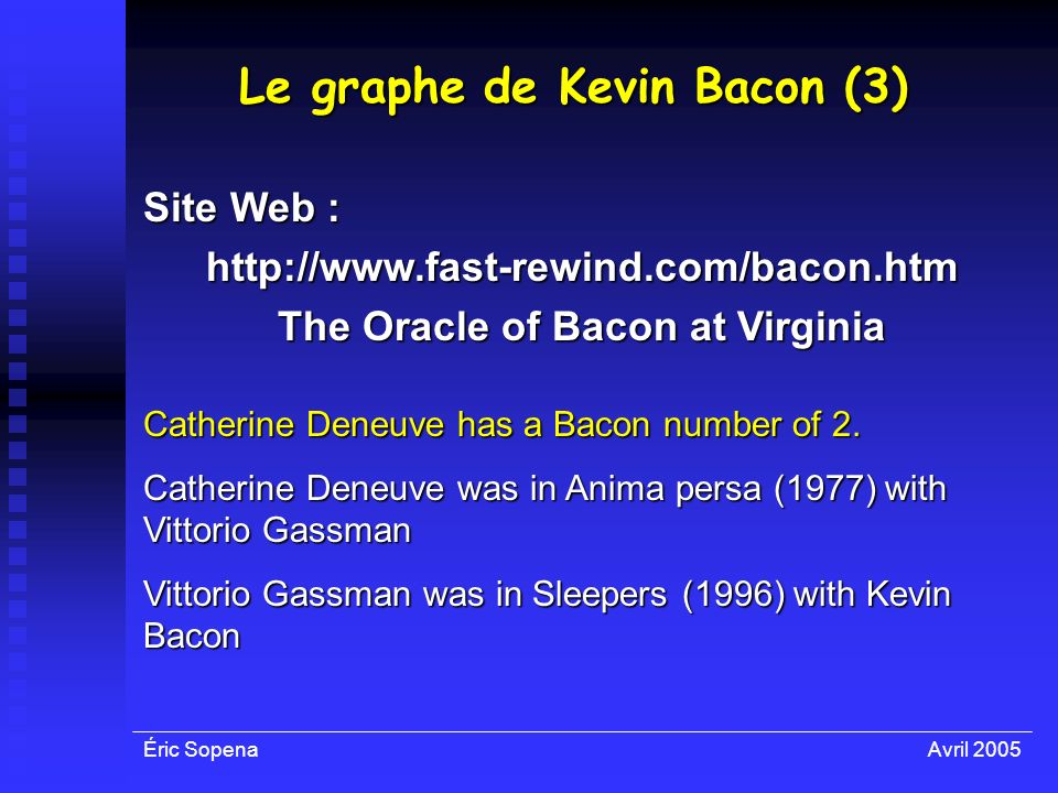 Le graphe de Kevin Bacon (3) The Oracle of Bacon at Virginia