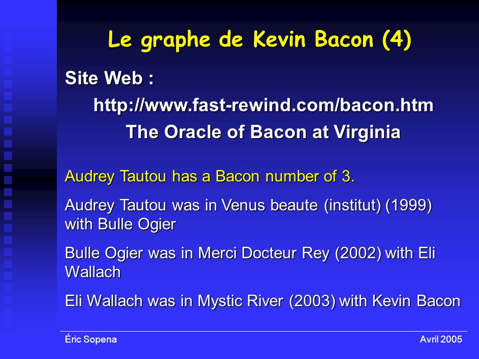 Le graphe de Kevin Bacon (4) The Oracle of Bacon at Virginia