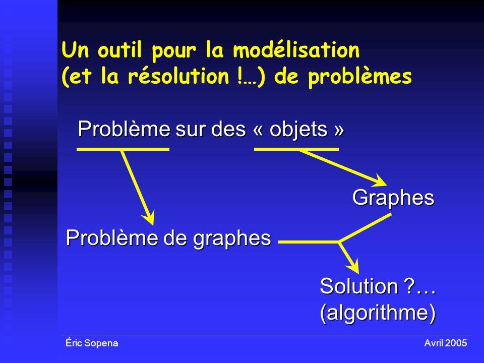 Un outil pour la modélisation (et la résolution !…) de problèmes