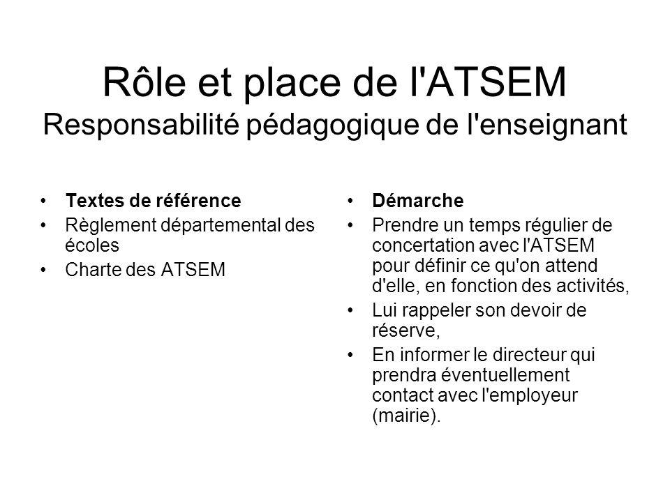 Rôle et place de l ATSEM Responsabilité pédagogique de l enseignant