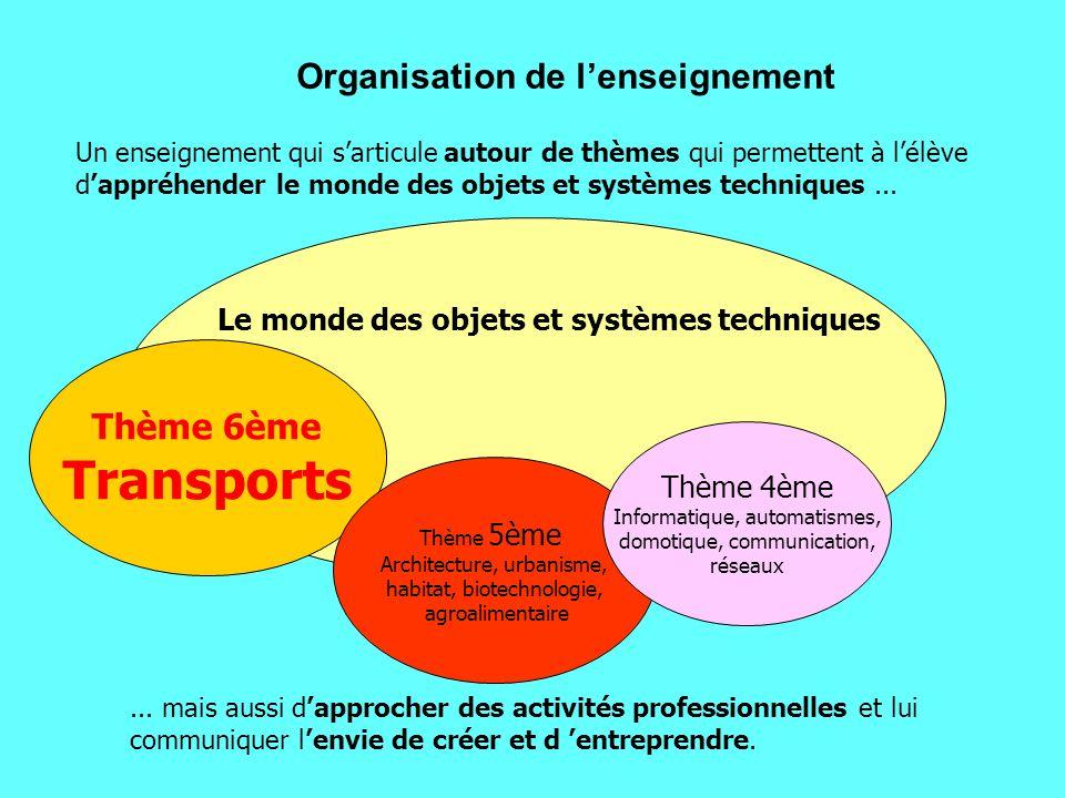 Transports Organisation de l'enseignement Thème 6ème