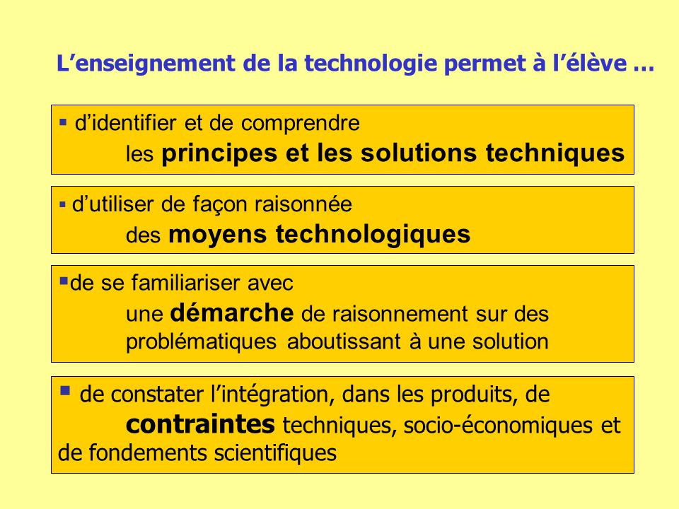 L'enseignement de la technologie permet à l'élève …