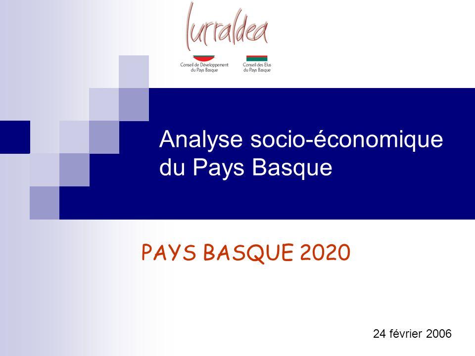 Analyse socio-économique du Pays Basque
