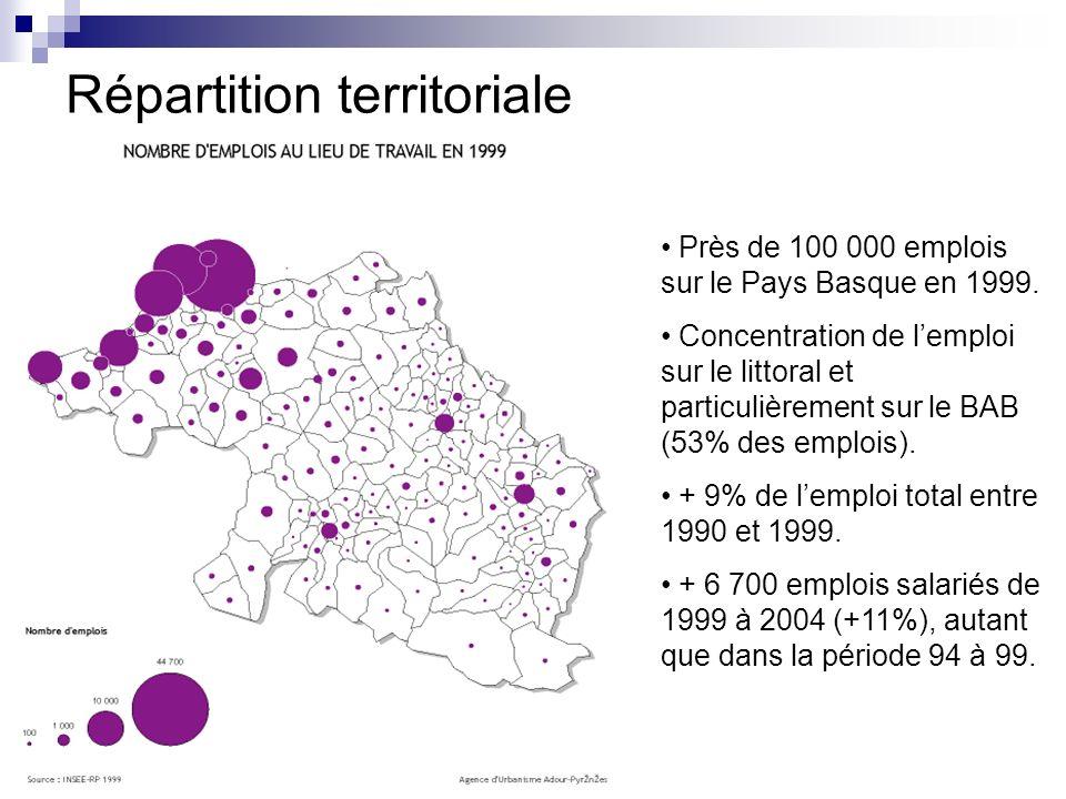 Répartition territoriale