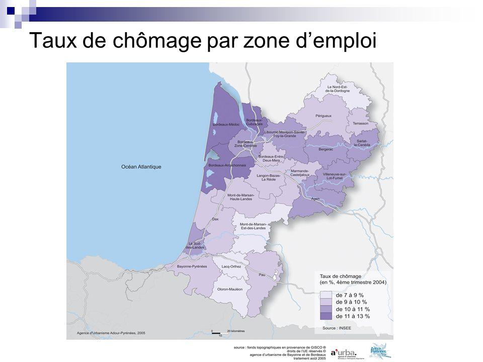 Taux de chômage par zone d'emploi