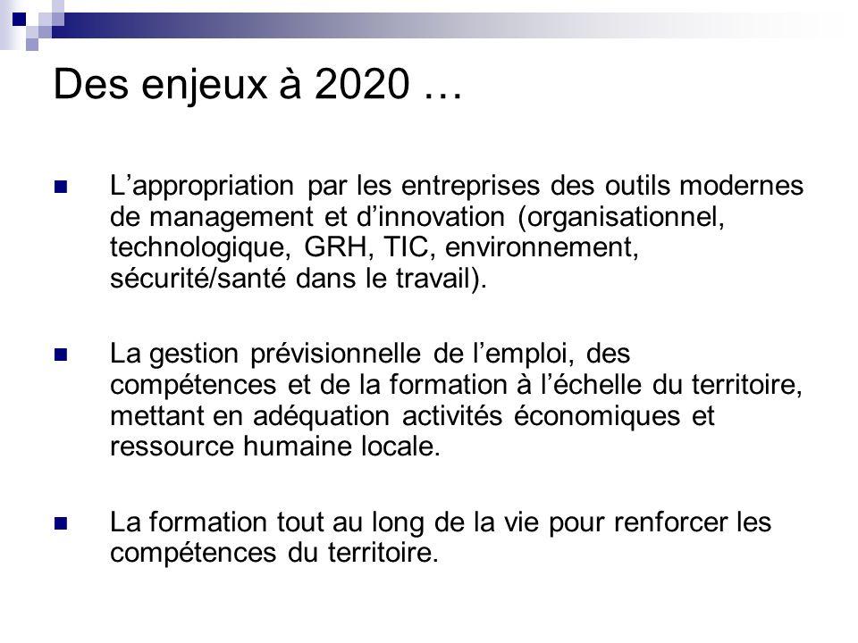 Des enjeux à 2020 …