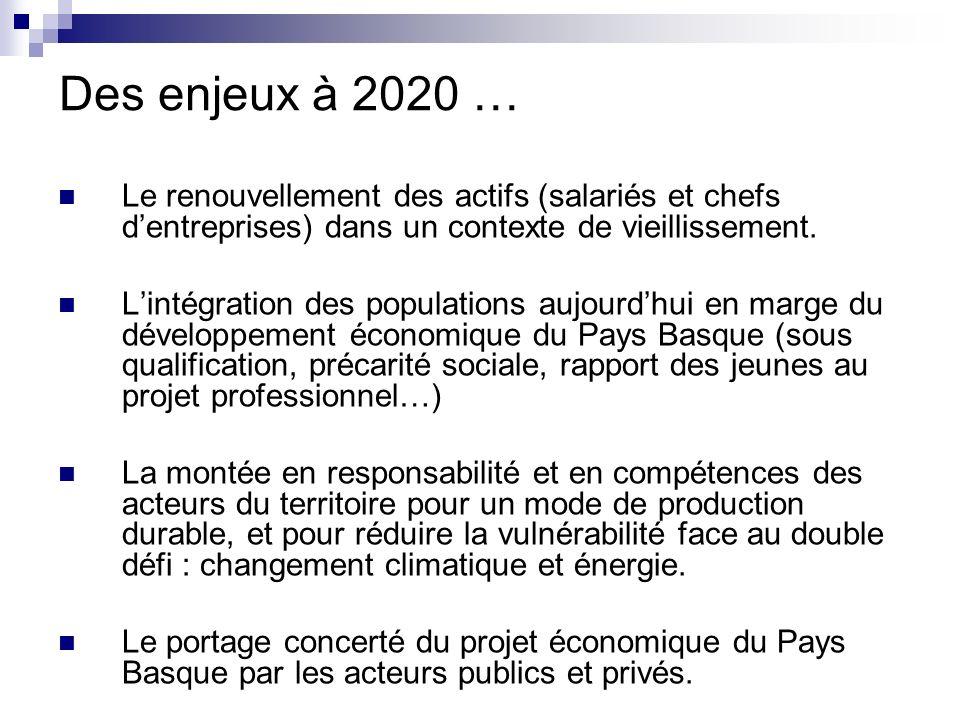 Des enjeux à 2020 … Le renouvellement des actifs (salariés et chefs d'entreprises) dans un contexte de vieillissement.