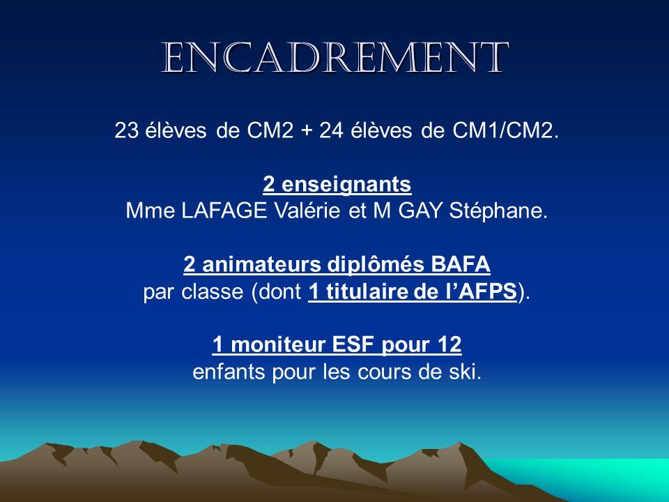 Encadrement 23 élèves de CM2 + 24 élèves de CM1/CM2. 2 enseignants