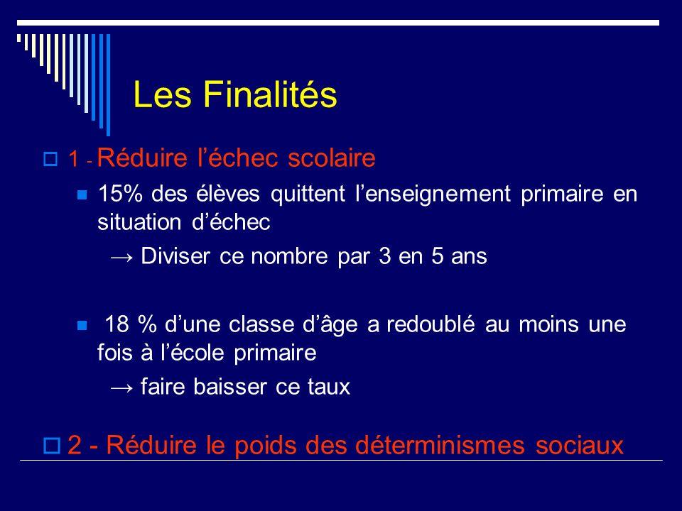 Les Finalités 2 - Réduire le poids des déterminismes sociaux