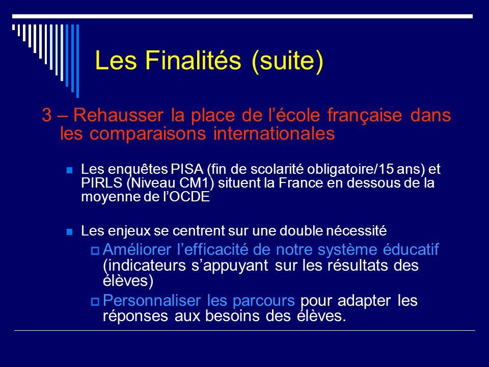 Les Finalités (suite) 3 – Rehausser la place de l'école française dans les comparaisons internationales.