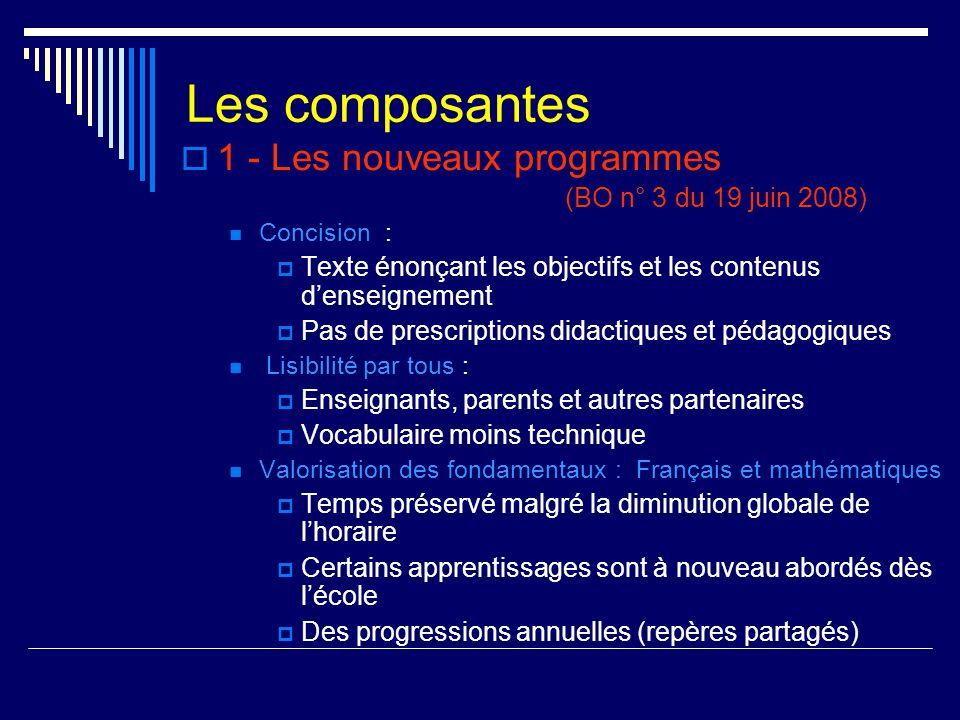 Les composantes 1 - Les nouveaux programmes (BO n° 3 du 19 juin 2008)