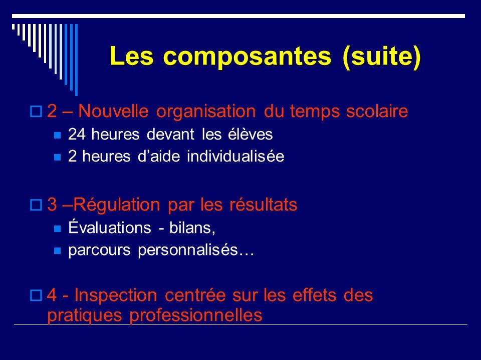 Les composantes (suite)