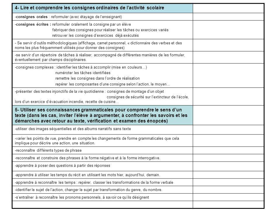 4- Lire et comprendre les consignes ordinaires de l'activité scolaire