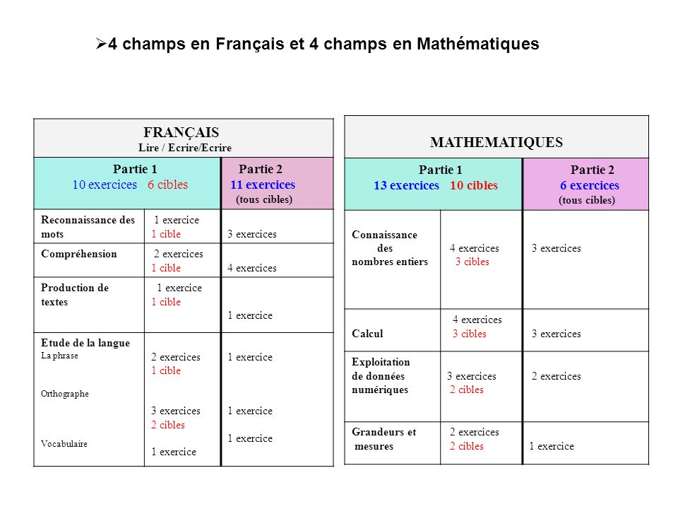 4 champs en Français et 4 champs en Mathématiques