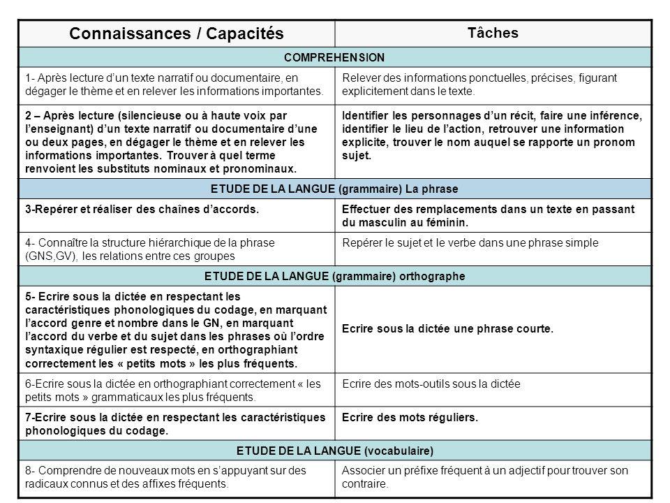 Connaissances / Capacités