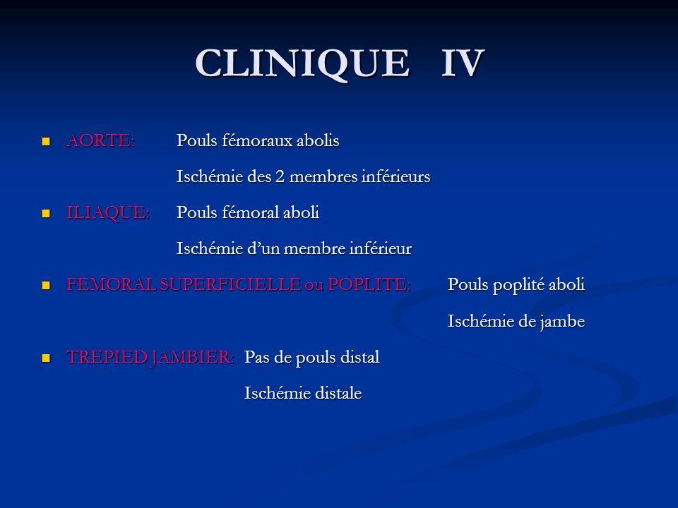 CLINIQUE IV AORTE: Pouls fémoraux abolis