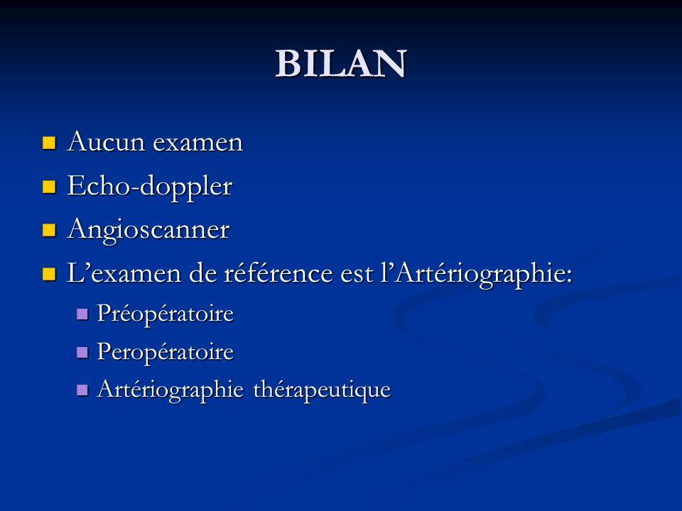 BILAN Aucun examen Echo-doppler Angioscanner