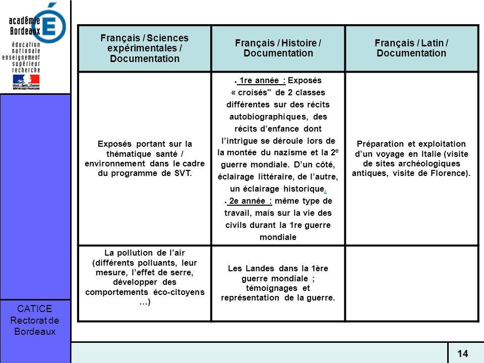 Français / Sciences expérimentales / Documentation