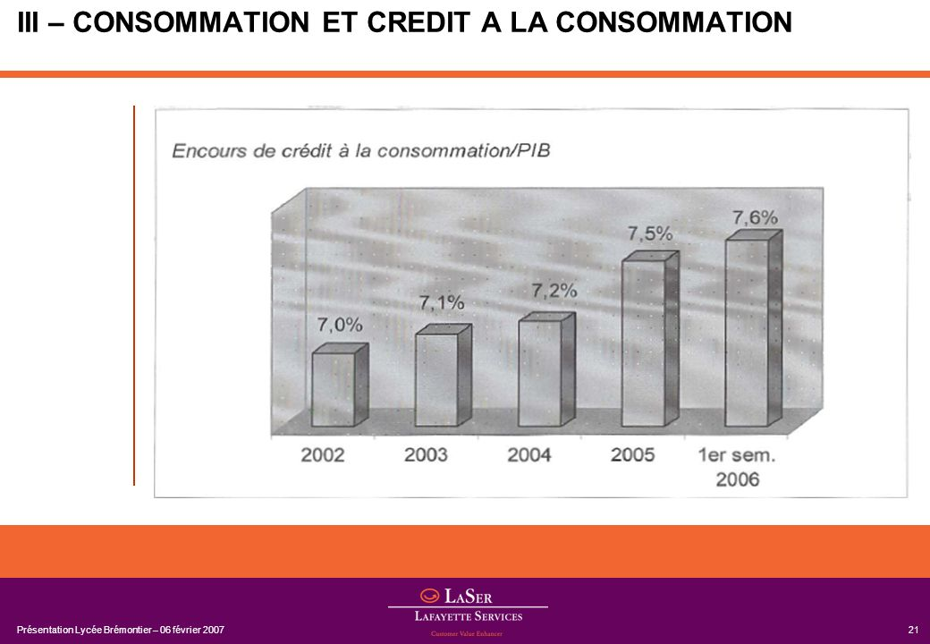 III – CONSOMMATION ET CREDIT A LA CONSOMMATION
